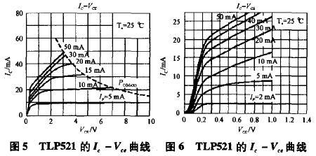 开关电源中光耦隔离的几种典型接法对比