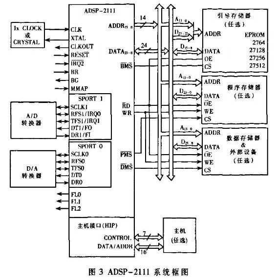 cd2111集成块电路图