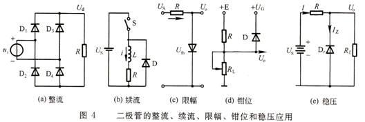 ug时,二极管反偏截止,uo将随rl的改变而改变,钳位电路失去作用.