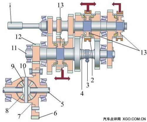 两轴五当变速器传动简图