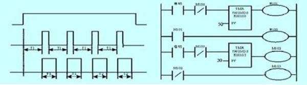 电子计时器组成脉冲电路图