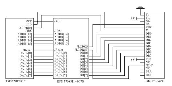 dsp2812 与12864接线图