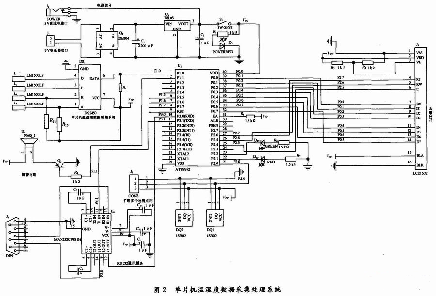 基于单片机的大棚温湿度控制系统设计