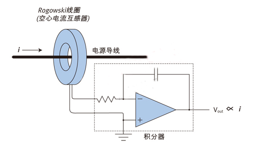 电流互感器(ct)能够比分流电阻器