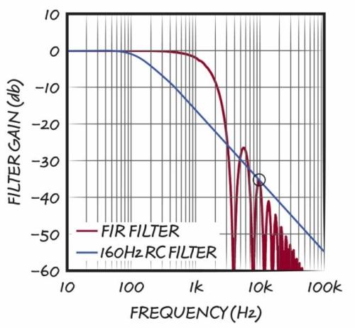 混合动力及电动汽车的电池管理技巧高清图片