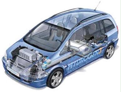 在燃料电池发动机方面突破大功率氢燃料电池组制备的关键