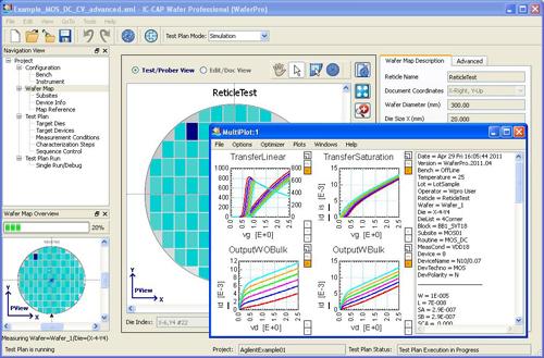最新版本的器件建模软件平台――集成电路表征和分析程序