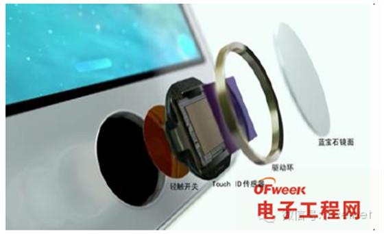 【深度分析】比亚迪/手机/华为智小米苹果识终端指纹麦没有声音图片