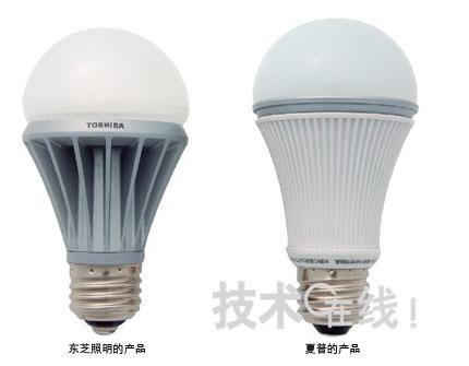图1:低价LED灯泡东芝照明与夏普陆续上市了价格约为以往一半,即零售价不到4000日元的普通灯泡型LED照明(LED灯泡)。为了防止发光效率下降、寿命缩短,LED的散热非常重要。因此,LED灯泡的下半部分为铝合金铸件制造的散热器
