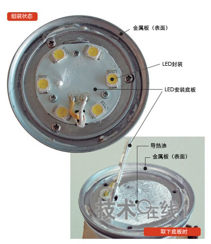 东芝与夏普新型LED灯泡揭秘(二):散热器构造不同(资料保存) - 水起风声 - 漫步云端,我心飞翔
