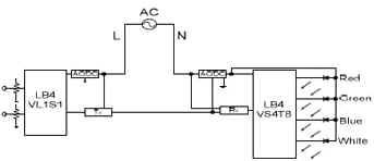 LB4™ 电路