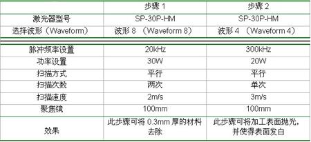 用SP-30P-HM激光器雕刻不锈钢的具体设置及雕刻效果