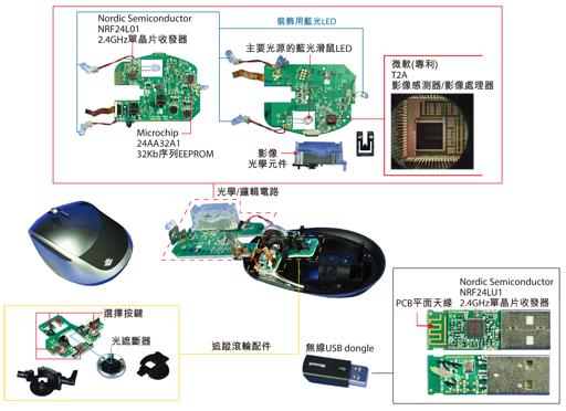 微软新鼠标使用蓝光LED照明