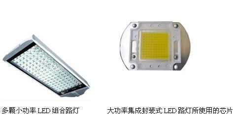 富亿通成功研发出新型LED路灯散热技术 - 水起风声 - 漫步云端,我心飞翔