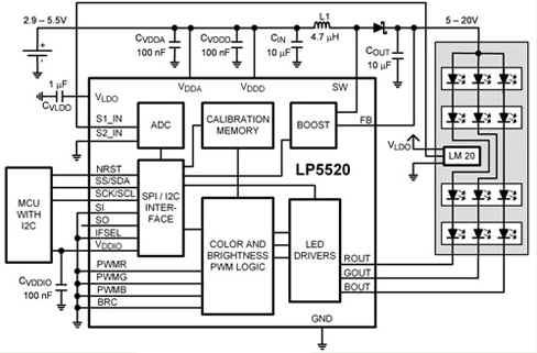 图6 rgb led背光驱动器应用电路图