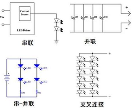 """连接(如图1)等其它排列方式,用于需要""""相互匹配的""""led 正向电压的应用"""