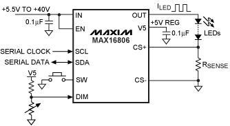图1. 350mA线性HB LED驱动器IC MAX16806能够省去微控制器或开关模式转换器