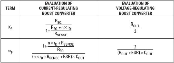 表1:公式3中两种转换器模型的差异