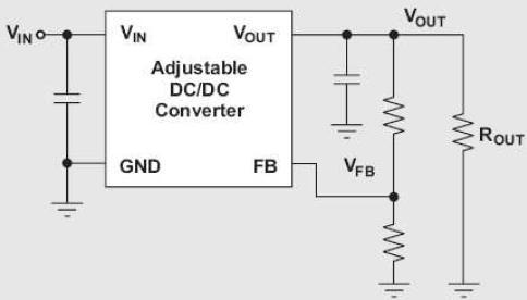 图1:用于调节电压的可调式 DC/DC 转换器