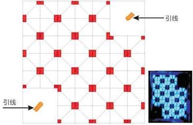 图2 AC LED晶粒排列照片与示意图