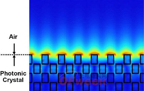 3d光子晶体表面