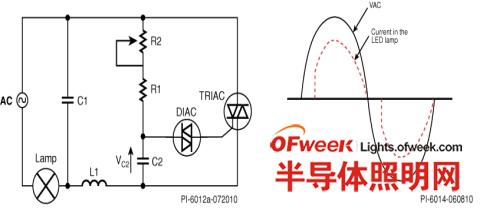 典型的前沿可控硅调光器