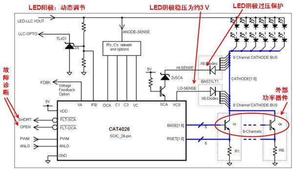 基于安森美半导体CAT4026的大尺寸LED背光液晶电视多通道线性侧光方案