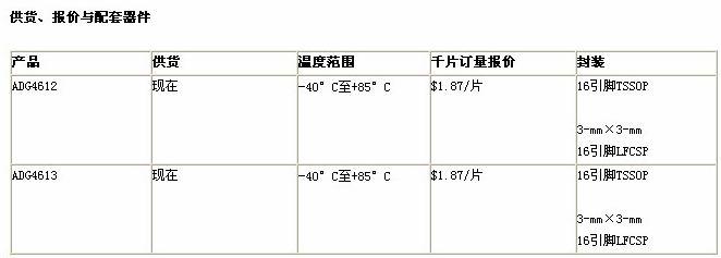 北京 断电/北京2010年11月9日电/美通社亚洲/ //Analog Devices,Inc. (...