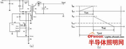 这里isp是变压器副边绕组的峰值输出电流;trst是变压器磁恢复时间;tpr
