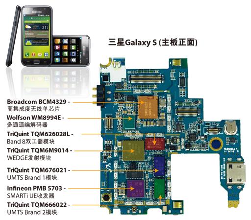 三星Galaxy S的最大特色在于屏幕设计采用了Super AMOLED技术