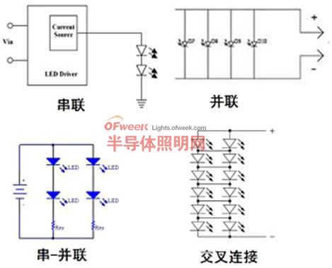 常见的LED排列方式