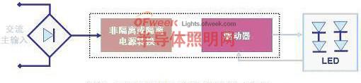 LED驱动器的基本工作电路示意图