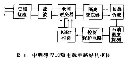 电路 电路图 电子 设计 素材 原理图 447_212