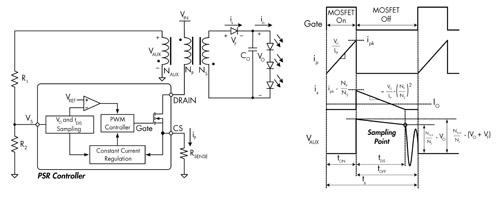 传统次级端调节反激式LED驱动器