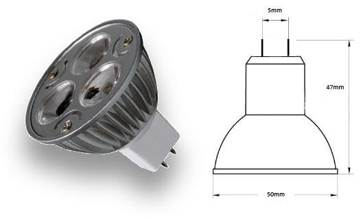 LED灯杯型号