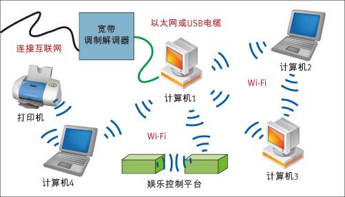 100G传输技术