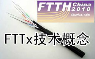 FTTx-ODN解决方案