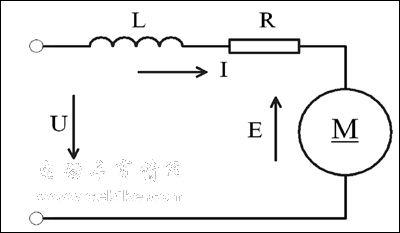 电动自行车控制器的技术原理与设计