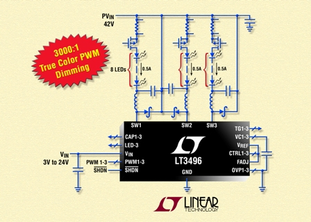 凌力尔特具有3000:1真彩调光能力的三路LED驱动器