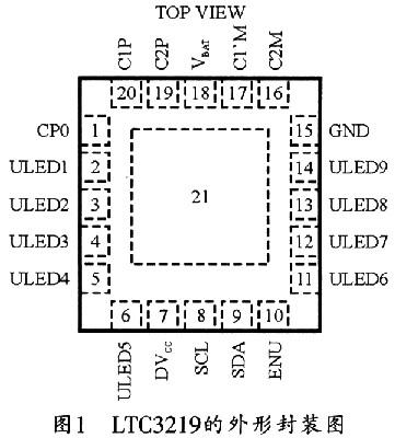 LTC3219