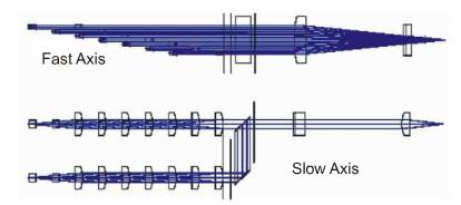 多个单管半导体激光器件集成光纤耦合输出模块光路结构