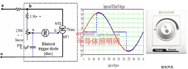 基于直流电源和交流电源的LED调光技术详解图片