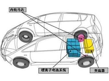 电动汽车内部技术