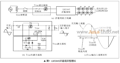 LM3445电路评鉴基板