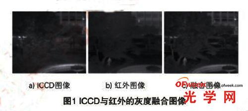 ICCD与红外的灰度融合图像
