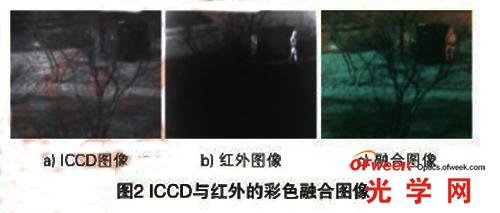 ICCD与红外的彩色融合图像