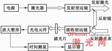 电路 电路图 电子 设计 素材 原理图 471_217