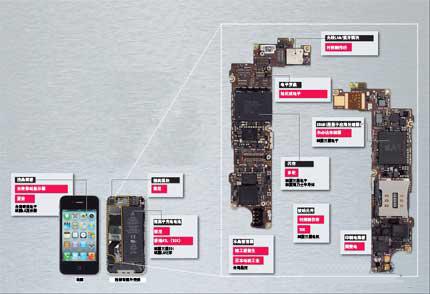 苹果4s主板lcd显示电路图