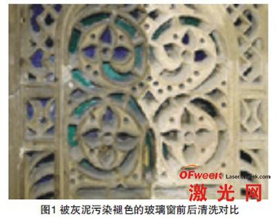 伊斯兰艺术品收藏的玻璃窗