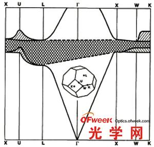 al2o3晶体结构